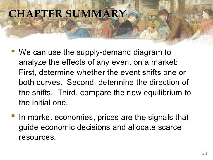 CHAPTER SUMMARY We can use the supply-demand diagram to  analyze the effects of any event on a market:  First, determine ...