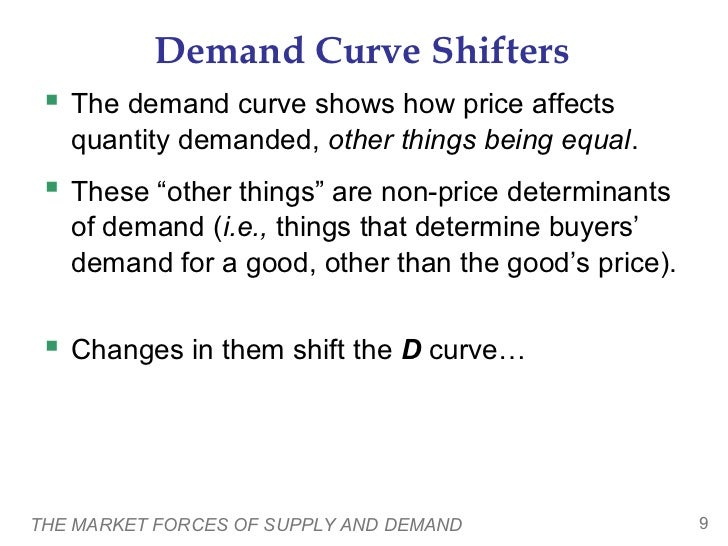 """Demand Curve Shifters  The demand curve shows how price affects   quantity demanded, other things being equal.  These """"o..."""