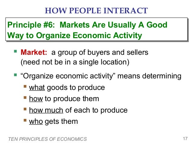 HOW PEOPLE INTERACT Principle #6: Markets Are Usually A Good Principle #6: Markets Are Usually A Good Way to Organize Econ...