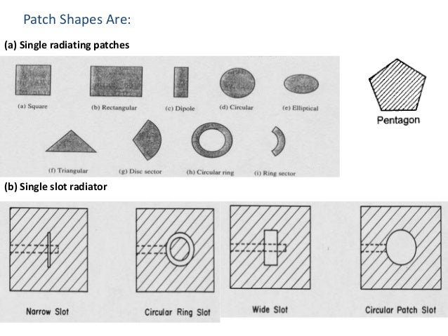 patch antenna shapes
