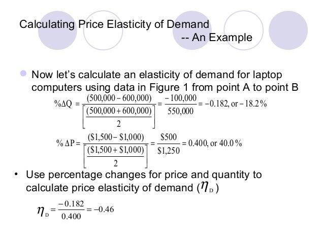 Cross Price Elasticity Of Demand Formula Pregnancy Test Kit