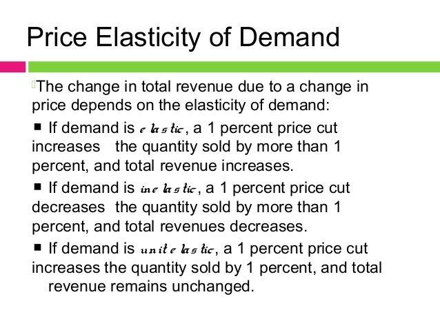 Elasticity Of Supply Micro Economics ECO101