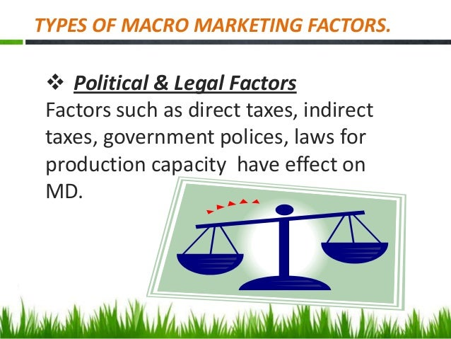 political and legal factors affecting business