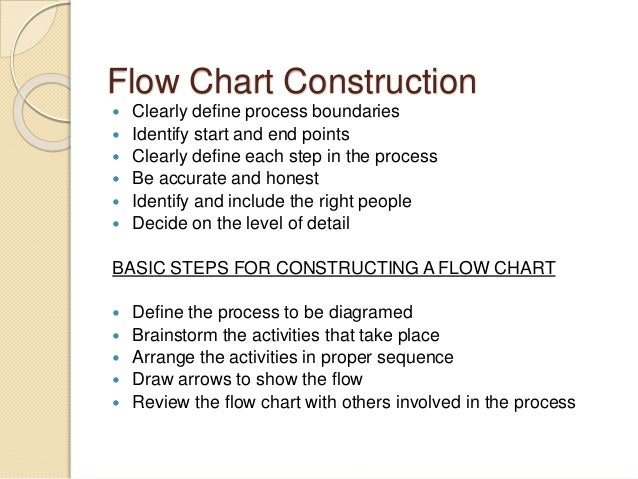 flow chart construction clearly define - Concept Of Flow Chart