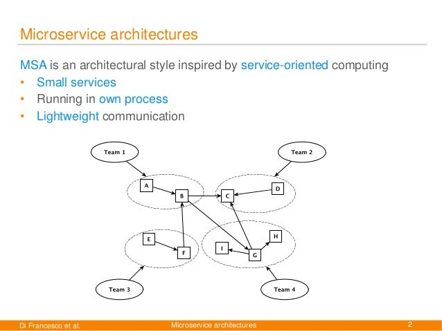 MicroART: A Software Architecture Recovery Tool for Maintaining Microservice-based Systems Slide 2
