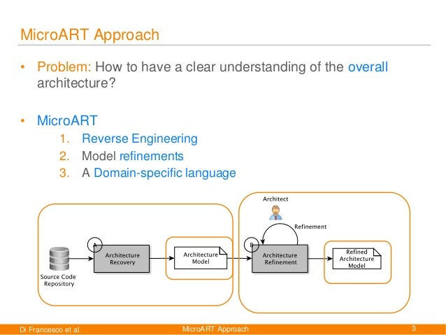 MicroART: A Software Architecture Recovery Tool for Maintaining Microservice-based Systems Slide 3