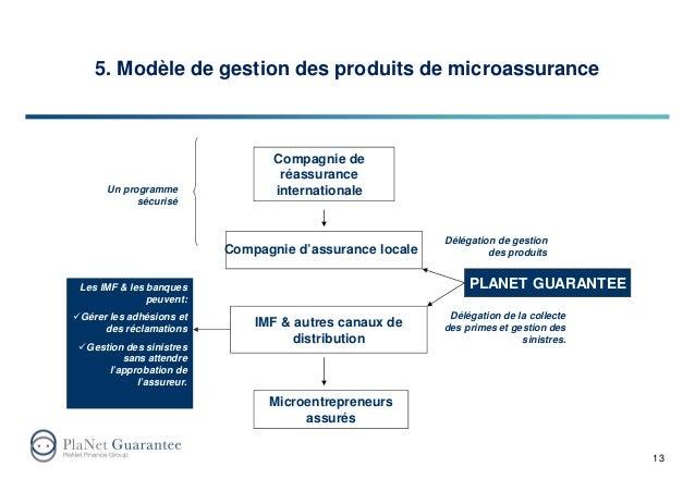 5. Modèle de gestion des produits de microassurance 13 PLANET GUARANTEE Compagnie de réassurance internationale Compagnie ...