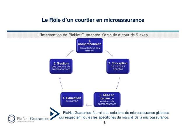 6 Le Rôle d'un courtier en microassurance L'intervention de PlaNet Guarantee s'articule autour de 5 axes PlaNet Guarantee ...