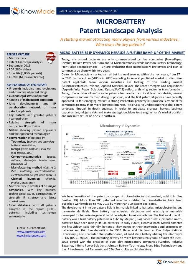 Patent Landscape Analysis – September 2016 MICROBATTERY Patent Landscape Analysis A starting market attracting many player...