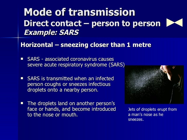 Image Result For Coronavirus Transmission