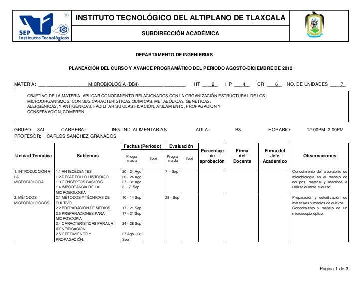 INSTITUTO TECNOLÓGICO DEL ALTIPLANO DE TLAXCALA                                                                SUBDIRECCIÓ...