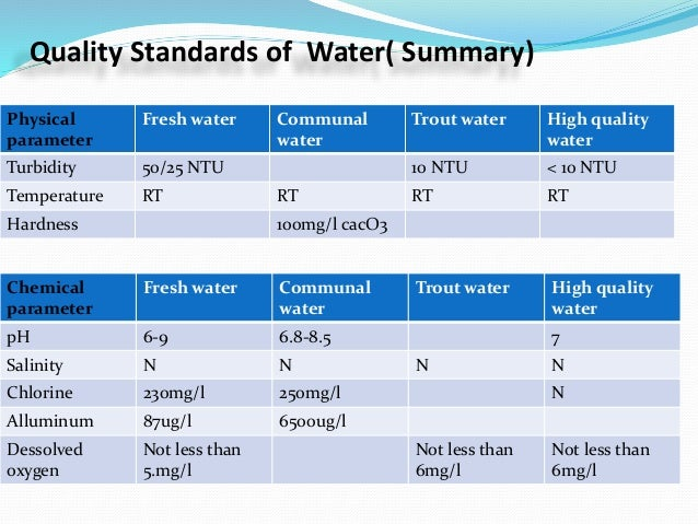 bacteriological analysis of drinking water
