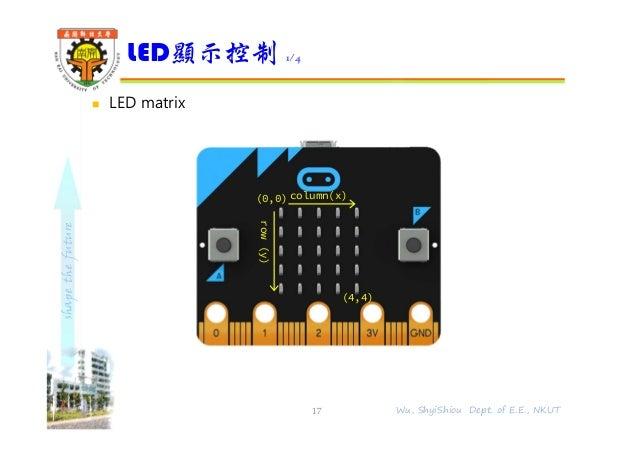 shapethefuture  LED matrix LED顯示控制 1/4 17 Wu, ShyiShiou Dept. of E.E., NKUT column(x) row(y) (4,4) (0,0)