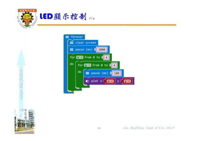 shapethefuture LED顯示控制 2/4 18 Wu, ShyiShiou Dept. of E.E., NKUT