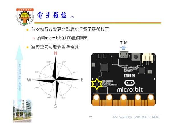 shapethefuture  首次執行或變更地點應執行電子羅盤校正  旋轉micro:bit在LED畫個圓圏  室內空間可能影響準確度 電子羅盤 1/3 27 Wu, ShyiShiou Dept. of E.E., NKUT 方位