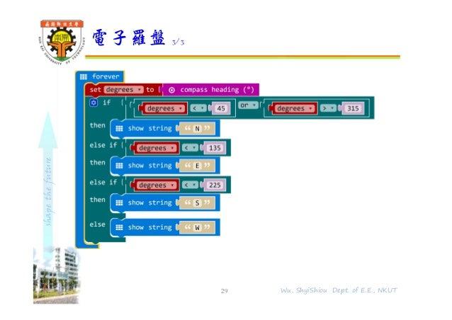 shapethefuture 電子羅盤 3/3 29 Wu, ShyiShiou Dept. of E.E., NKUT