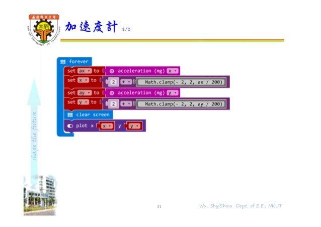 shapethefuture 加速度計 2/2 31 Wu, ShyiShiou Dept. of E.E., NKUT