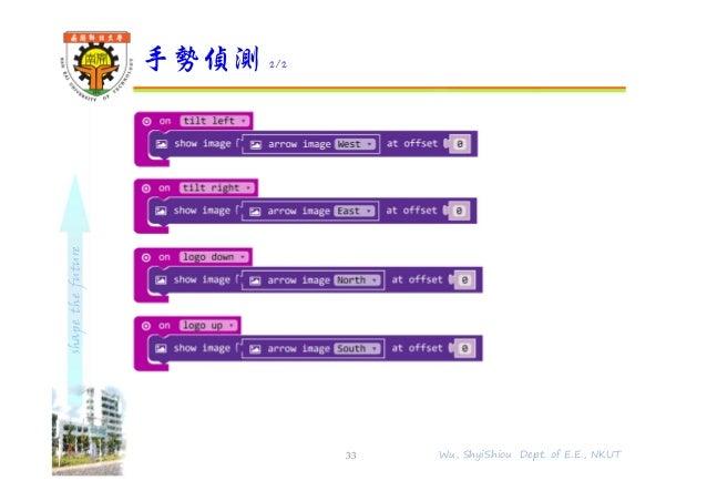 shapethefuture 手勢偵測 2/2 33 Wu, ShyiShiou Dept. of E.E., NKUT