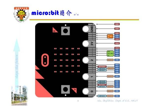 shapethefuture micro:bit簡介 4/4 5 Wu, ShyiShiou Dept. of E.E., NKUT