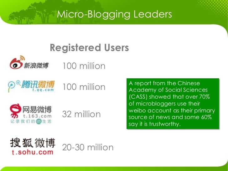 microbloggers meet micro video