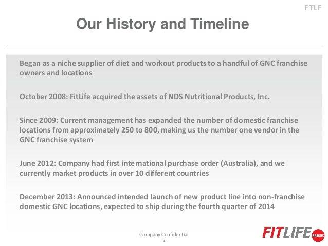 MicroCapClub Invitational: FitLife Brands (FTLF)