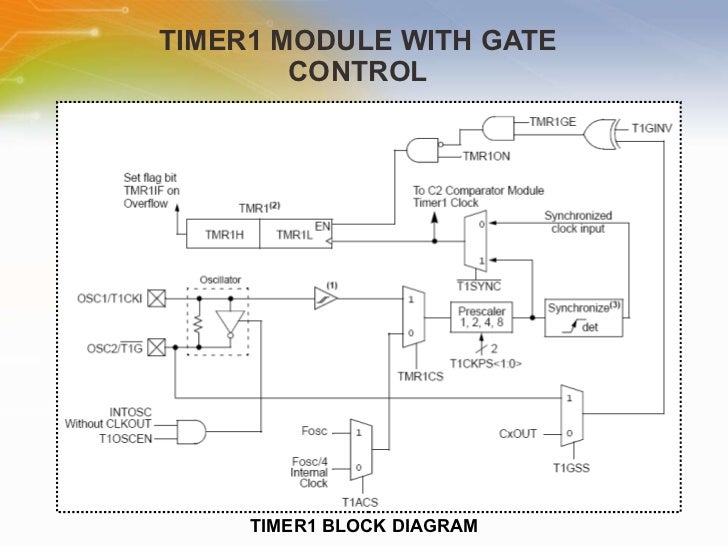 bit cmos microcontrollers with nanowatt technology, wiring diagram