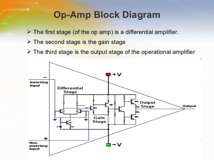 A Study On High Precision Op Amps