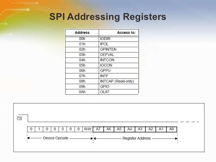 Study On MCP23S09 I/O Expander with SPI Interface