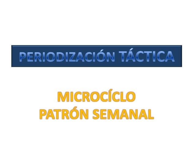 MICROCÍCLO PATRÓN  + +  +  = +  +  =  MICROCICLO PATRÓN SEMANAL PARTIDO ANTERIOR  1ER DÍA DE ENTRENO  2DO DÍA DE ENTRENO  ...