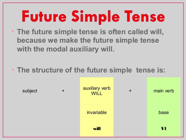 what is a simple future tense