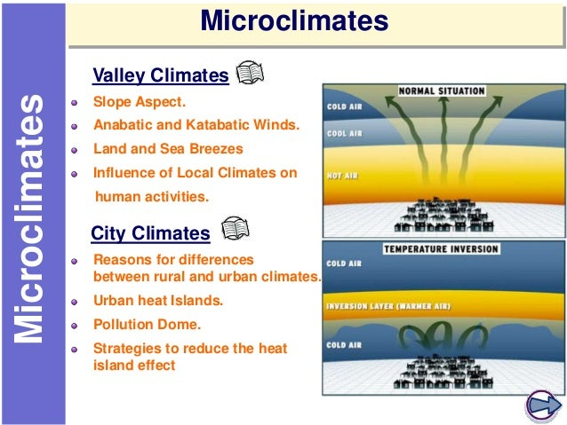 Microclimates  Microclimates  Valley Climates Slope Aspect. Anabatic and Katabatic Winds.  Land and Sea Breezes Influence ...