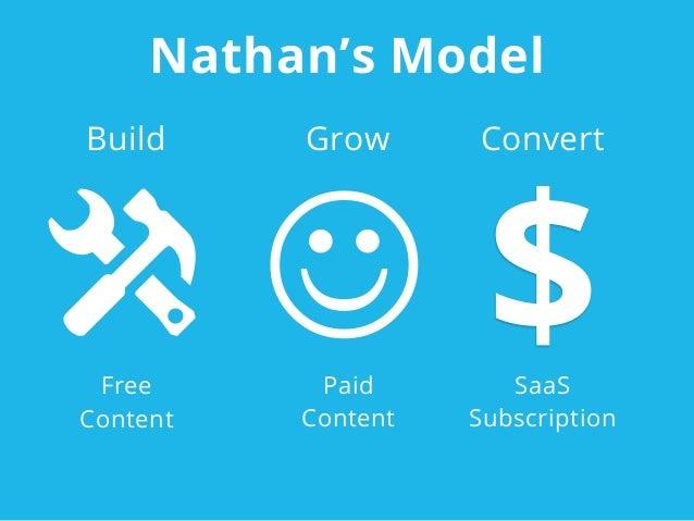 Nathan's Modelx J $FreeContentPaidContentSaaSSubscriptionBuild Grow Convert