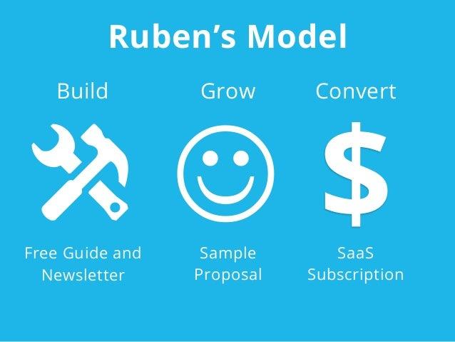 Ruben's Modelx J $Free Guide andNewsletterSampleProposalSaaSSubscriptionBuild Grow Convert