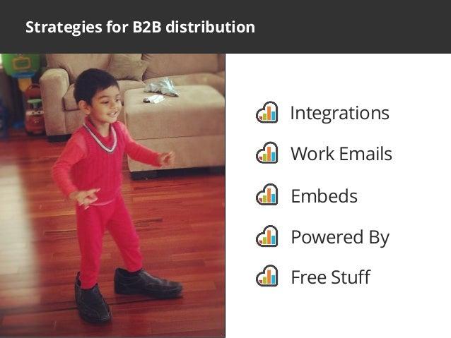 Strategies for B2B distributionIntegrationsWork EmailsEmbedsPowered ByFree Stuff