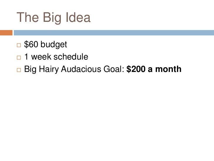 Software Businesses On 5 Hours A Week Slide 3