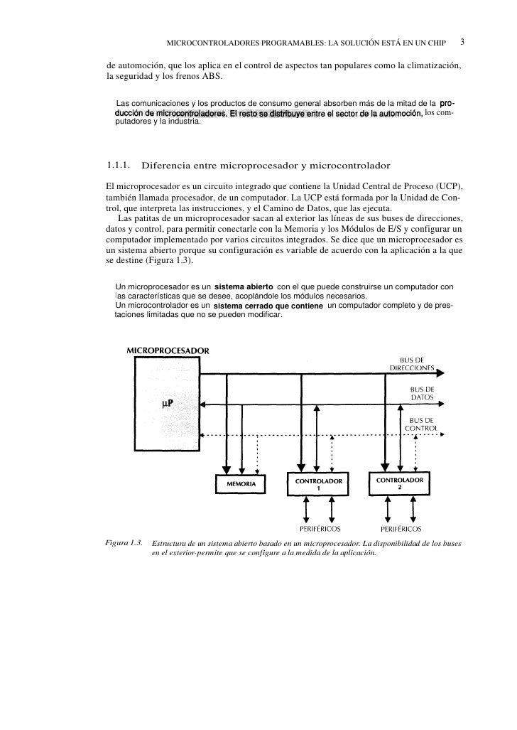 Diferencia Entre Microprocesador Y Microcontrolador Pdf Download geografiche racing parson sigle preferenza loving