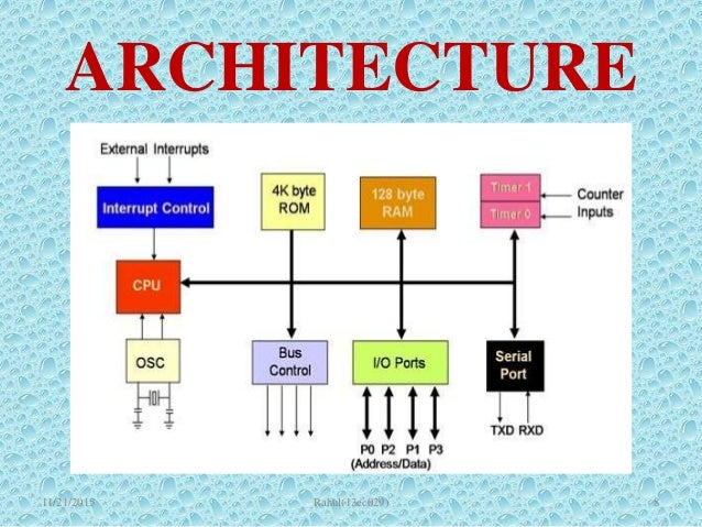 8051 microcontroller ppt for Architecture 8051 microcontroller