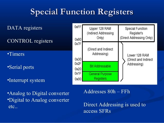 Special Function RegistersSpecial Function RegistersDATA registersCONTROL registers•Timers•Serial ports•Interrupt system•A...
