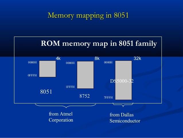 Memory mapping in 8051Memory mapping in 8051ROM memory map in 8051 family0000H0FFFH0000H1FFFH0000H7FFFH805187524kDS5000-32...