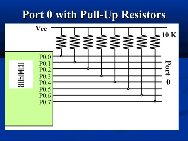 Port 0 with Pull-Up ResistorsPort 0 with Pull-Up Resistors