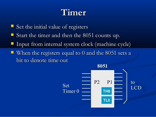 TimerTimer Set the initial value of registersSet the initial value of registers Start the timer and then the 8051 counts...