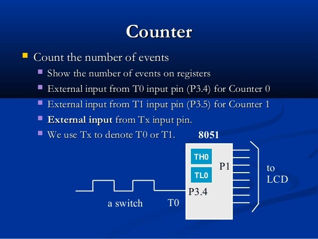 CounterCounter Count the number of eventsCount the number of events Show the number of events on registersShow the numbe...