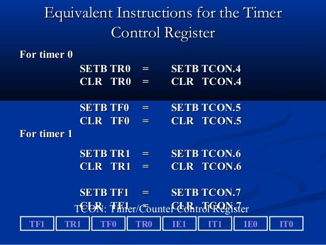 Equivalent Instructions for the TimerEquivalent Instructions for the TimerControl RegisterControl RegisterFor timer 0For t...