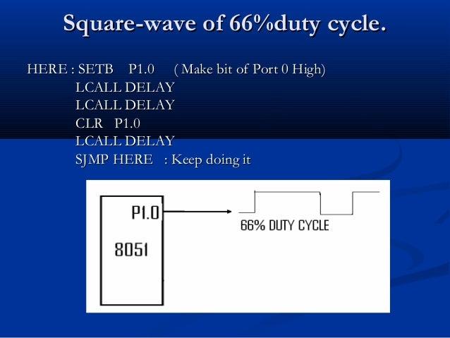 Square-wave of 66%duty cycle.Square-wave of 66%duty cycle.HEREHERE : SETB P1.0 ( Make bit of Port 0 High): SETB P1.0 ( Mak...