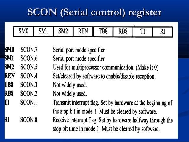 SCON (Serial control) registerSCON (Serial control) register
