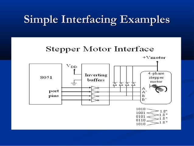 Simple Interfacing ExamplesSimple Interfacing Examples