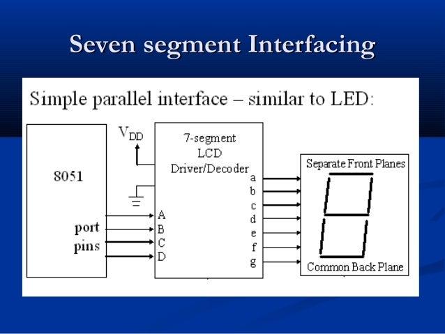 Seven segment InterfacingSeven segment Interfacing