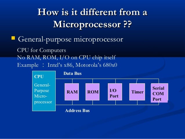 How is it different from aHow is it different from aMicroprocessor ??Microprocessor ?? General-purpose microprocessorCPU ...