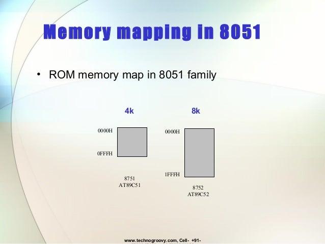 8751 microcontroller