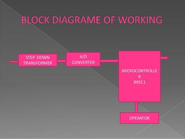 System Unit Block Diagram Figure 1 3 Is A Block Diagram Of The
